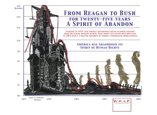 """Western Regional Advocacy Project """"A Spirit of Abandon"""" offset print 2006"""
