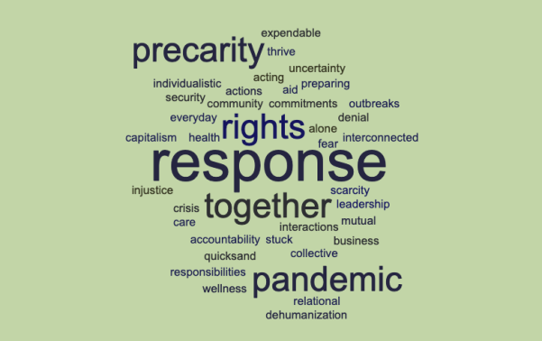A word cloud appears against a light green background with the largest words emphasized. These are precarity, rights, response, together, and pandemic.