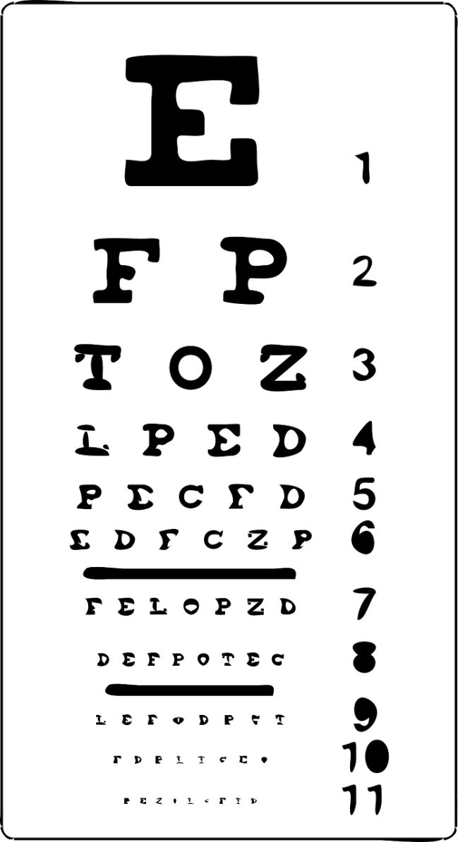 Your vision health is important and getting Annual Eye Exams are crucial. Taking a Little Time Can Preserve and Protect Your Vision.