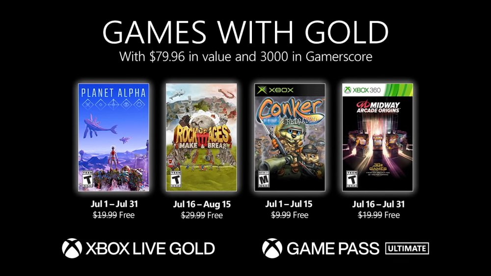 Games With Gold julio 2021