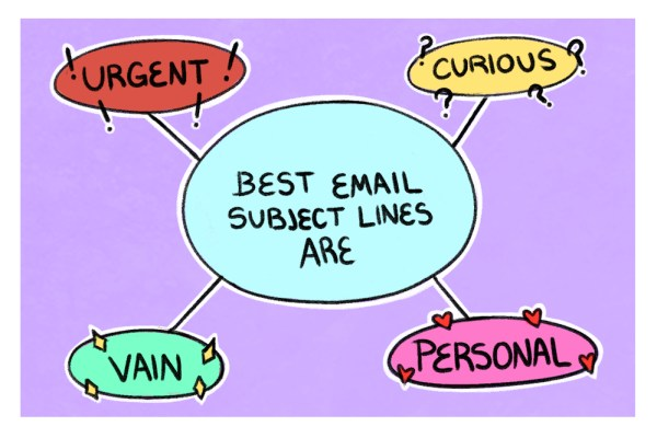 the best email subject lines are curious, personal, vain, and urgent