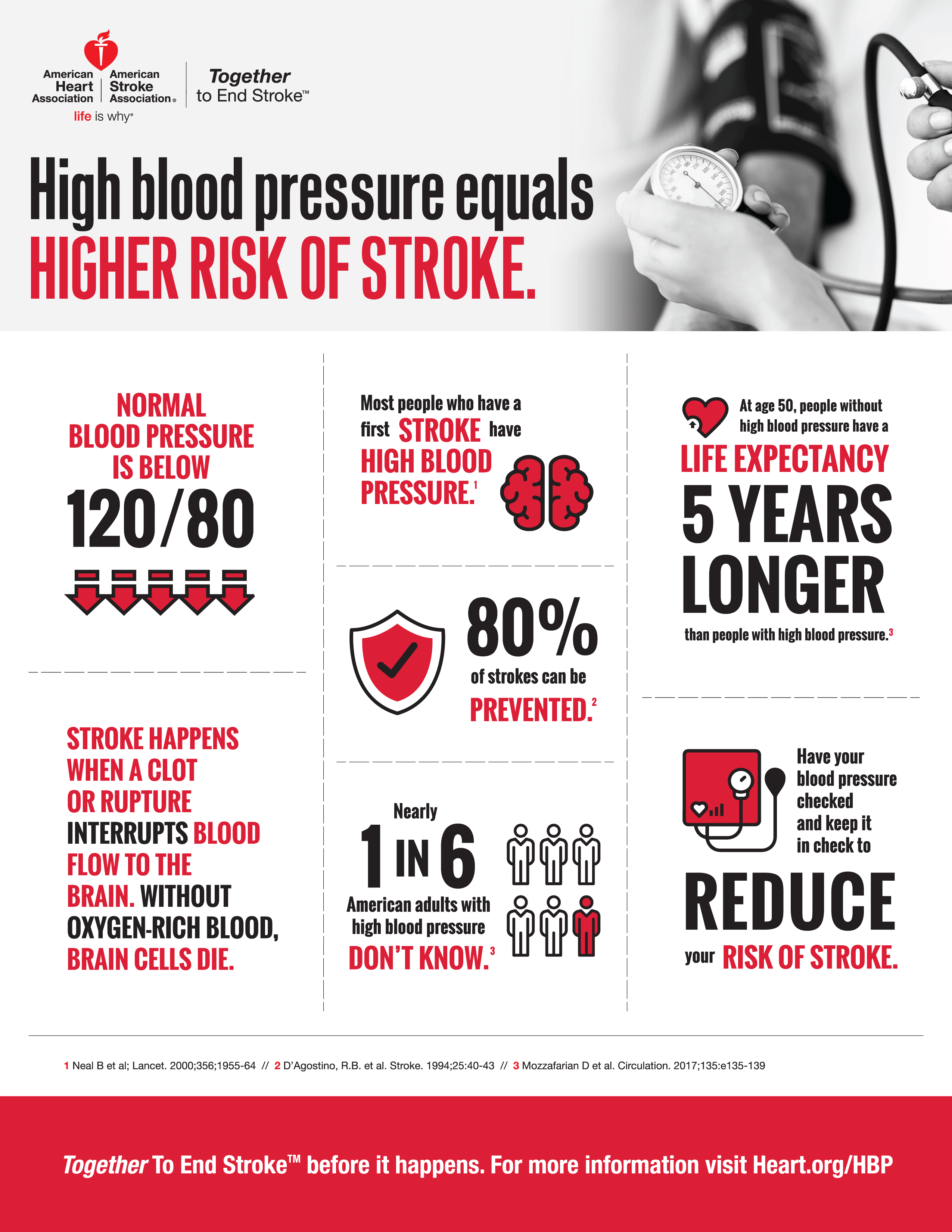 May Is American Stroke Month Infographic