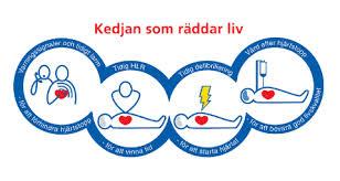 Kedjan som räddar liv, livräddande att följa den!