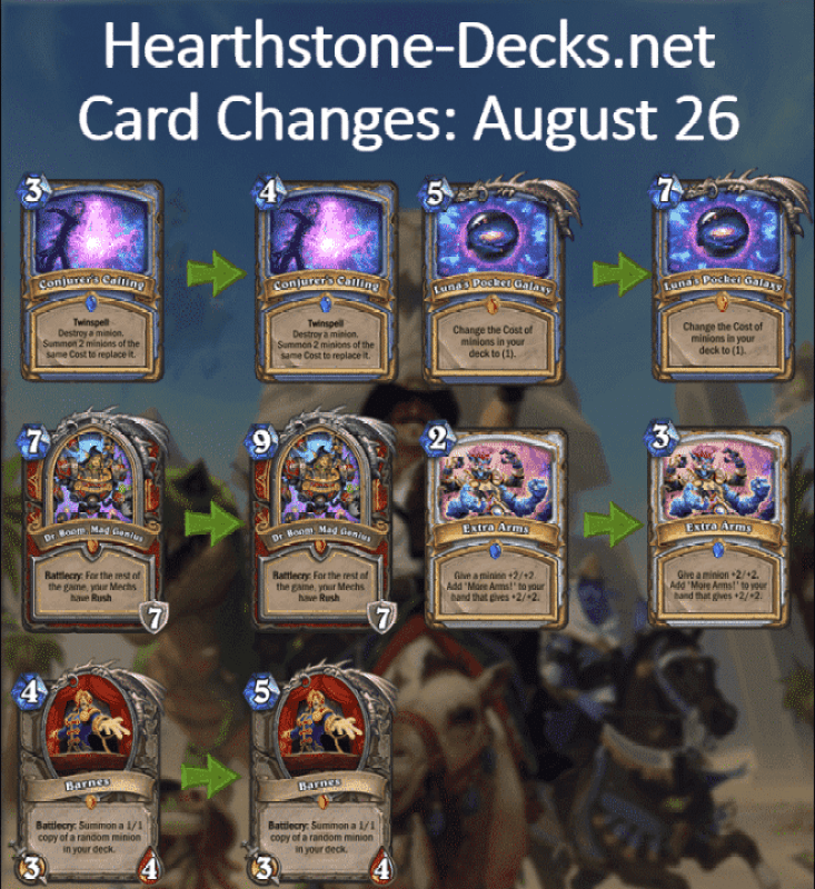 Card Changes