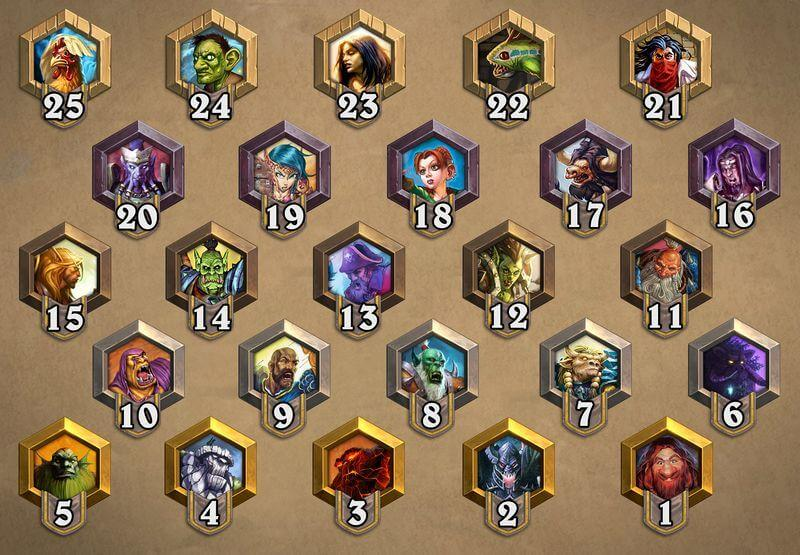 Hearthstone Ranks