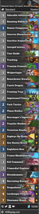 Highlander Hunter #62 Legend - Advance_Hacker