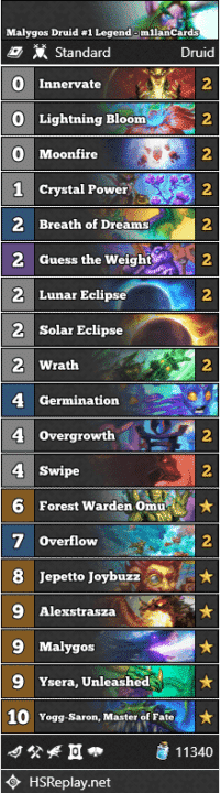 Malygos Druid #1 Legend - m1lanCards