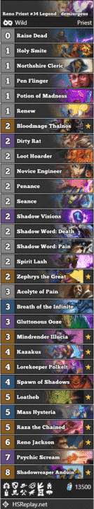Reno Priest #34 Legend - demiurgeus