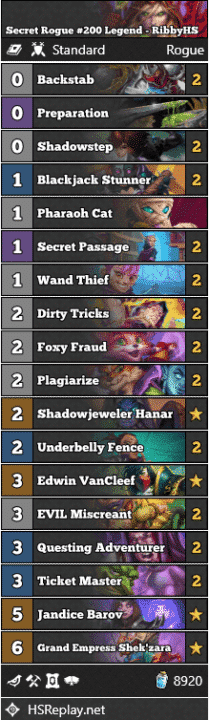 Secret Rogue #200 Legend - RibbyHS