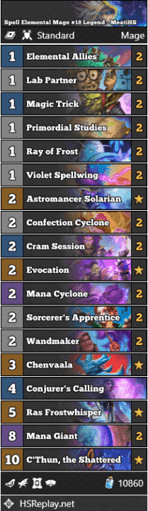 Spell Elemental Mage #18 Legend - MeatiHS