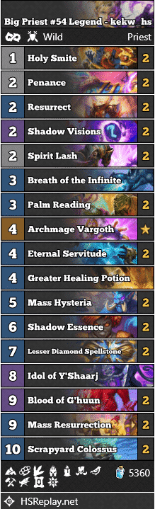 Big Priest #54 Legend - kekw_hs