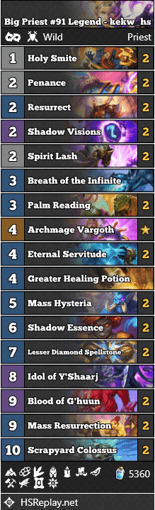 Big Priest #91 Legend - kekw_hs