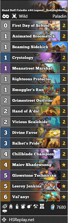 Hand Buff Paladin #44 Legend - BodybuilderHs