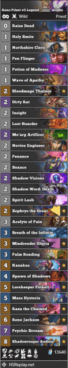 Reno Priest #5 Legend - jjjjjj_wildhs
