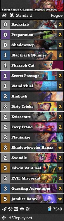 Secret Rogue #3 Legend - s0Jfu7tIT0hSOcL