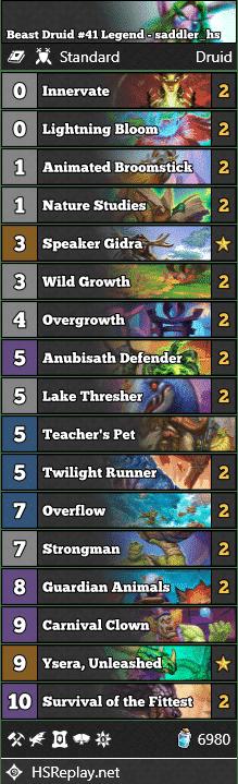 Beast Druid #41 Legend - saddler_hs