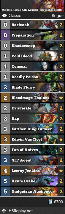 Miracle Rogue #211 Legend - groveskeeperHS