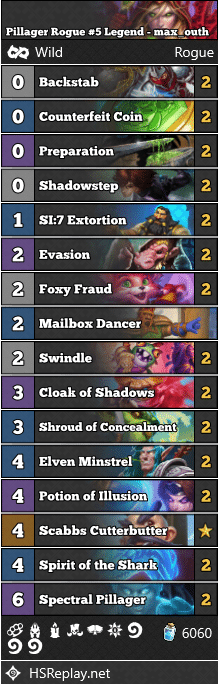 Pillager Rogue #5 Legend - max_outh