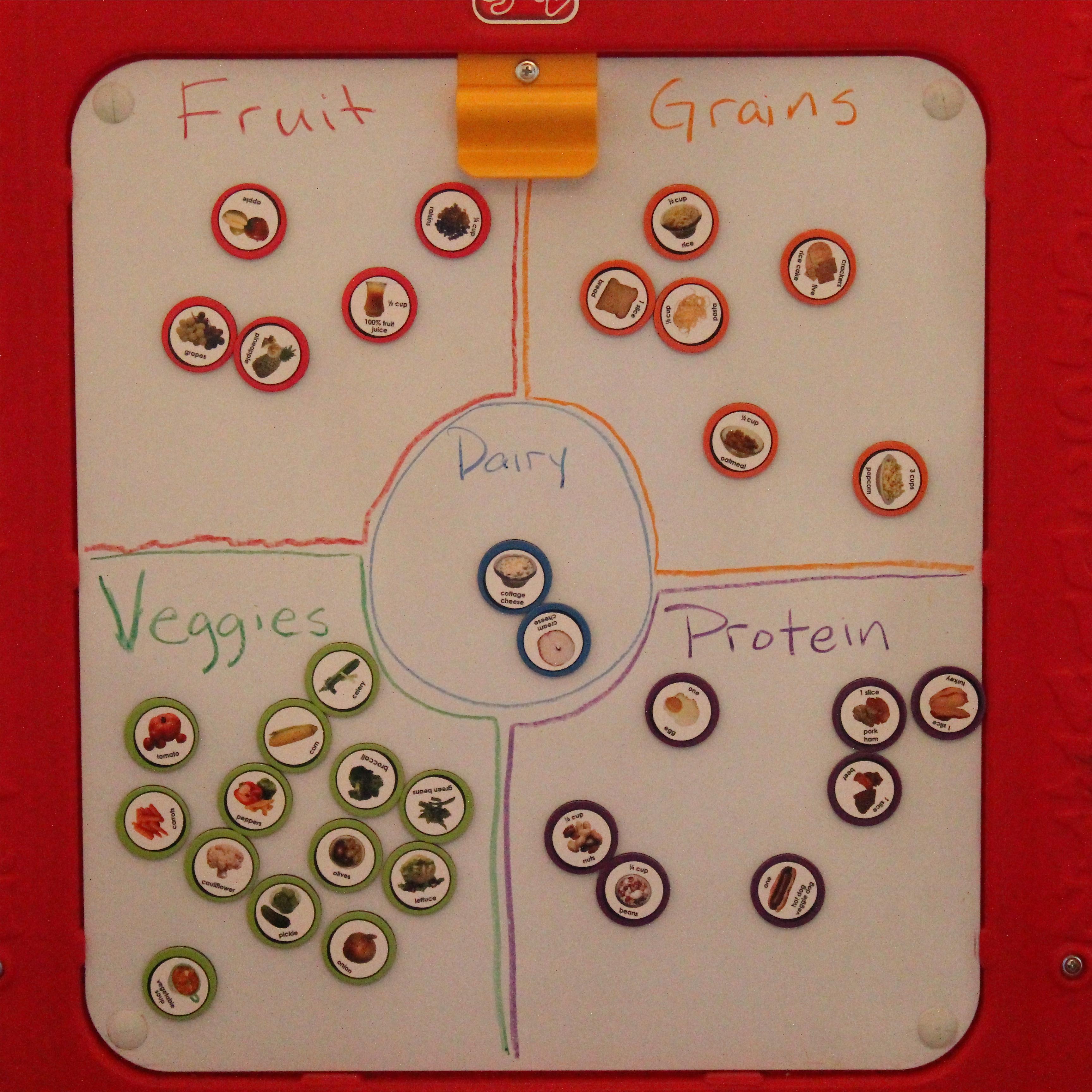Tot School Food Groups