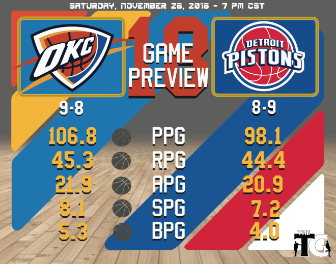game-18-preview-pistons