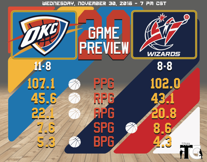 Game 20 Preview - Wizards.png