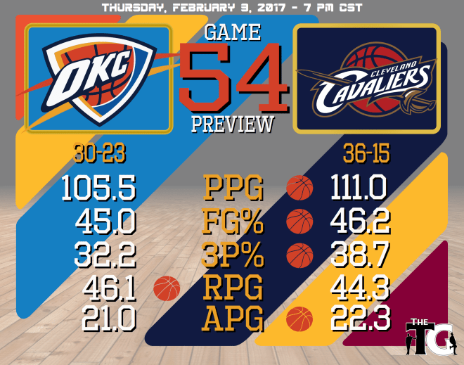 game-54-preview-cavs