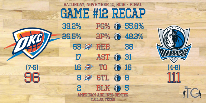 Game #12 - Mavs - Recap Stats.png
