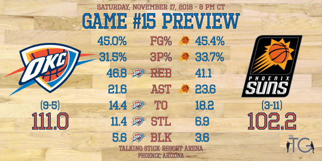 Game #15 - Suns - Preview Stats.png