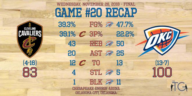 Game #20 - Cavs - Recap Stats.png