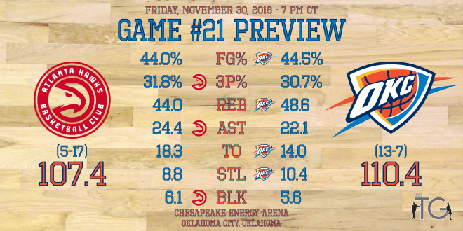Game #21 - Hawks - Preview Stats.png