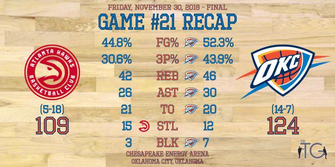 Game #21 - Hawks - Recap Stats.png
