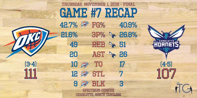 Game #7 - Hornets - Recap Stats