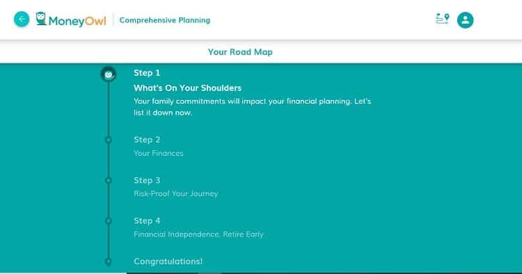 moneyowl-comprehensive-financial-planning-road-map