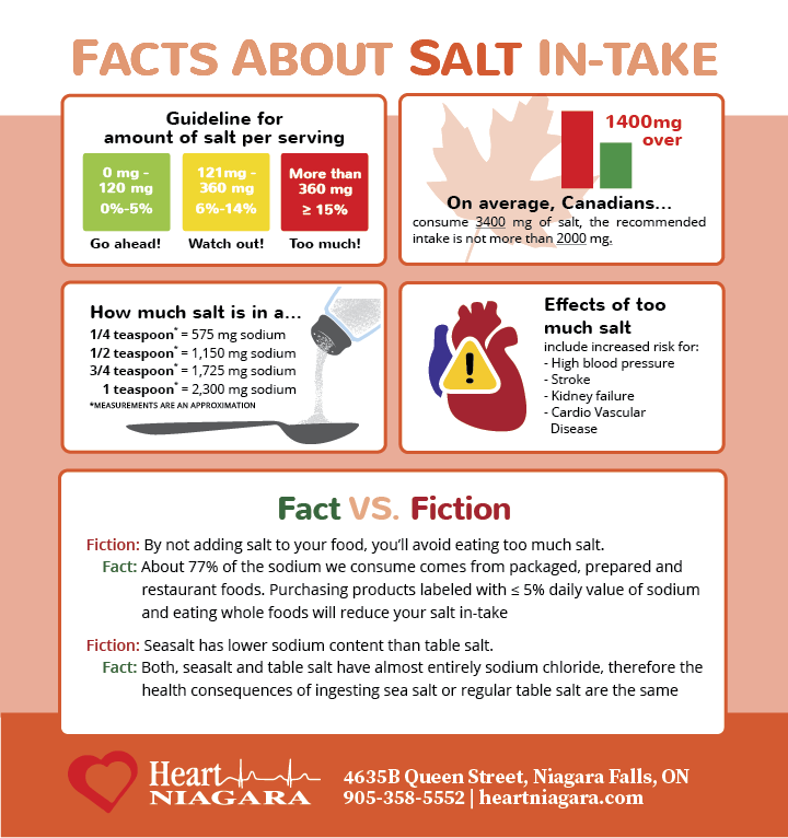 Salt-Infographic-for-SM