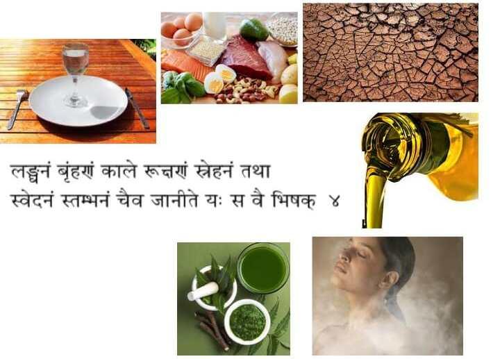 procédures-therapeutiques-ayurveda-upakarma