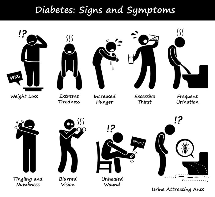 diabetes symptoms dr vivek baliga