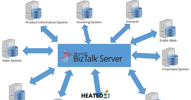 What Is Biztalk CRM Adapter USA 2021