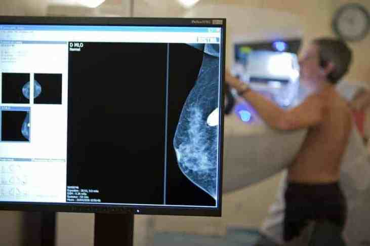 Dangers of Mammograms