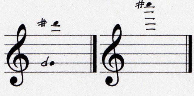 bass - G sharp