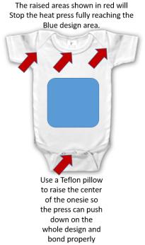Teflon Pillows