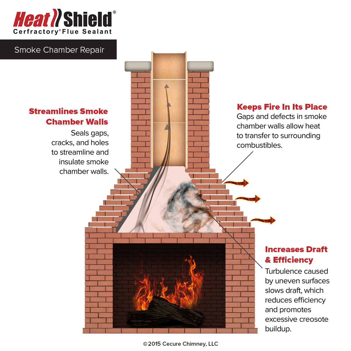 How To Fix A Fireplace Flue