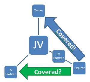 JV Coverage Graphic