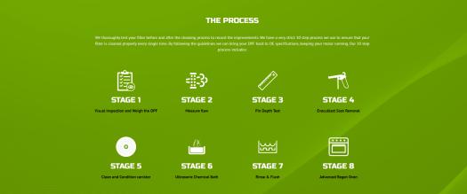 DPF Xpress dpf cleaning process.