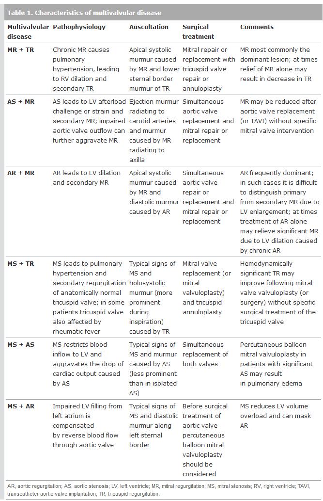 valve_table