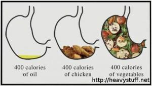 400-calories-size