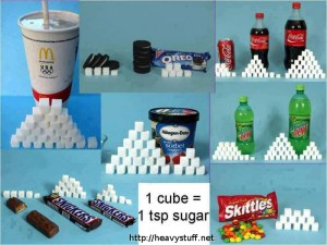 amount-of-sugar-per-product