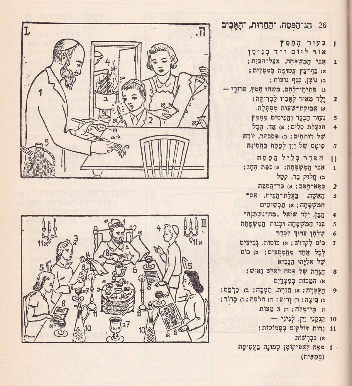 Ettinger Hebrew English Pictorial Dictionary