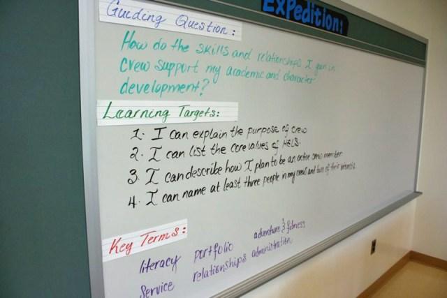 Over-testing in schools