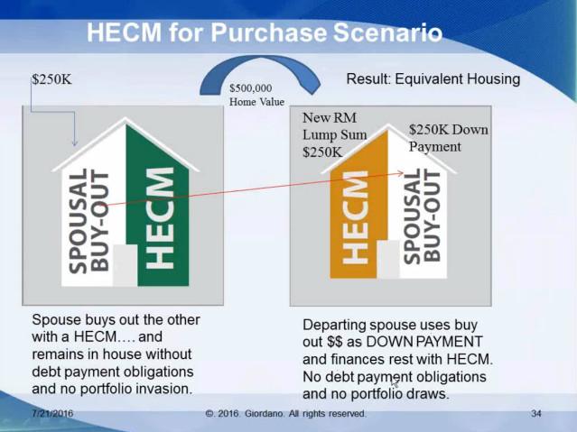 Silver Divorce Gray Divorce HECM for Purchase scenario
