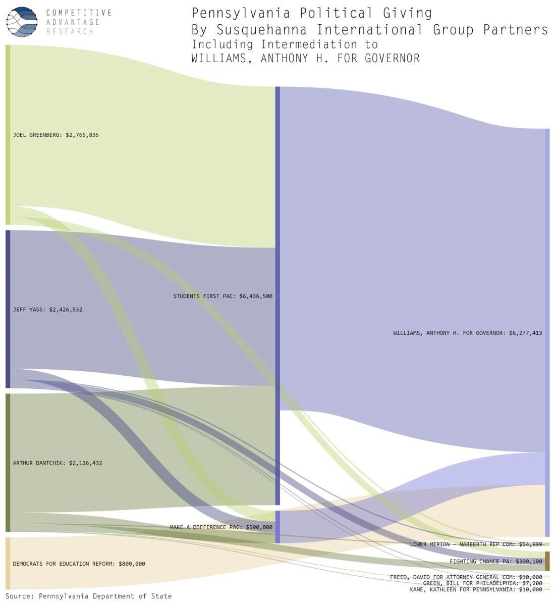 _sansky chart